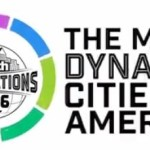 Worth Most Dynamic Cities in America