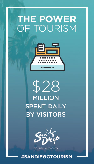 The Power of Tourism San Diego